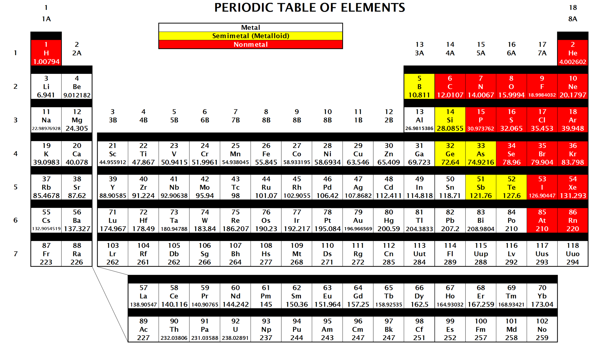 https://sites.google.com/site/ozarkamaths/chemistry/periodic-table/Periodic%20Table.png